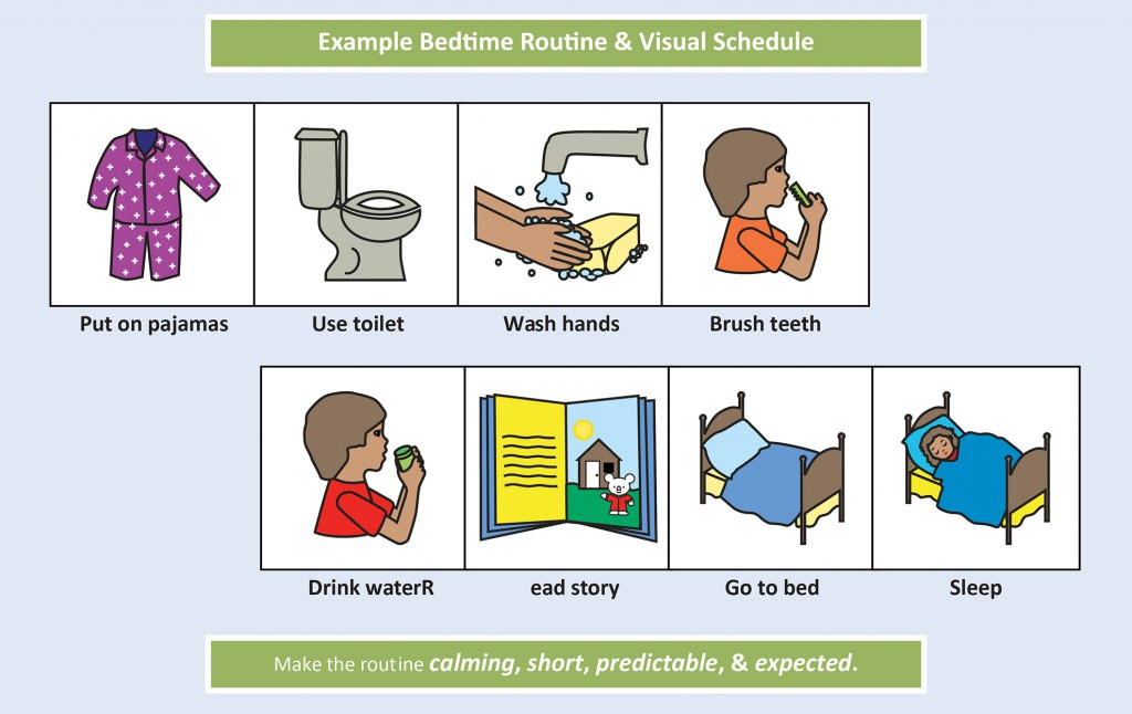 Visual supports from the Autism Speaks ATN/AIR-P Sleep Tool Kit.