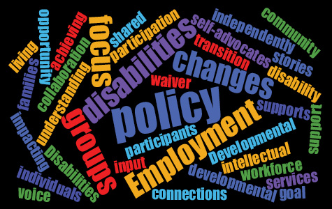 "Collage of words including ""policy"" and ""employment"""